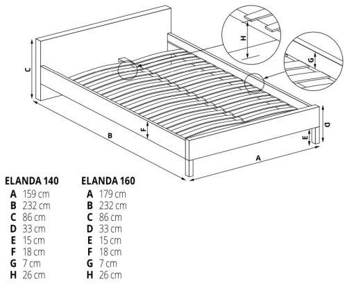 Łóżko Elanda 160 Halmar