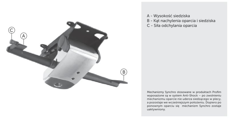 Mechanizm Synchro MyTurn Profim